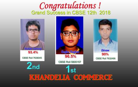 Kc Result Congrats Final
